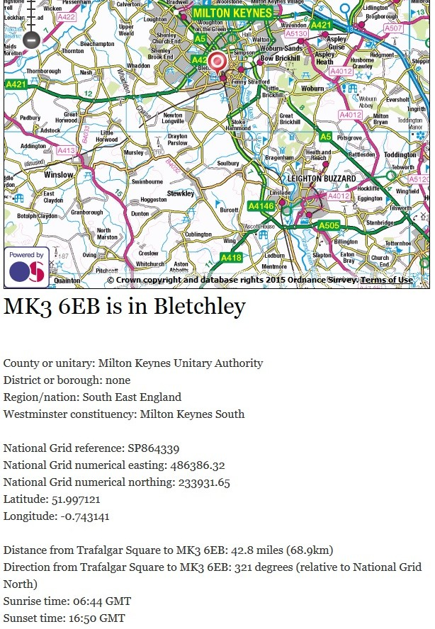 Bletchley Park postcode decoded